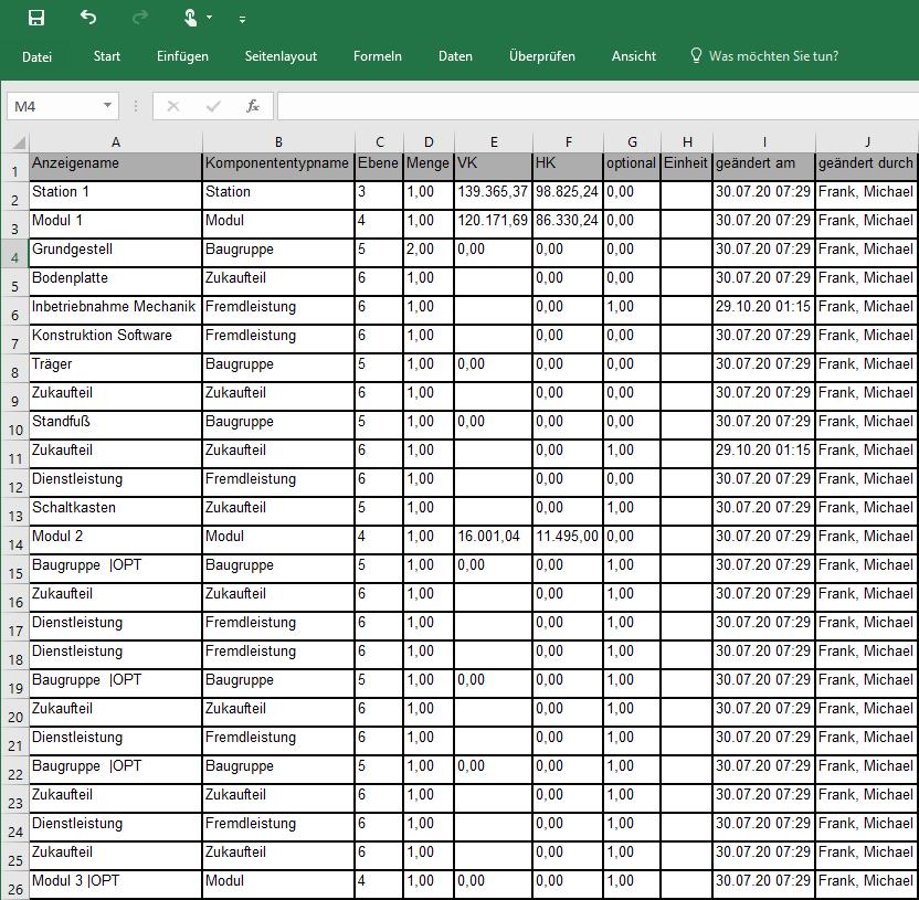Ansicht des Spaltenberichts in Excel